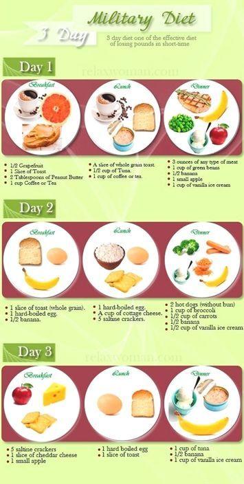 3 day tuna hard boiled egg diet