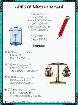 Pin On Making Math Make Sense