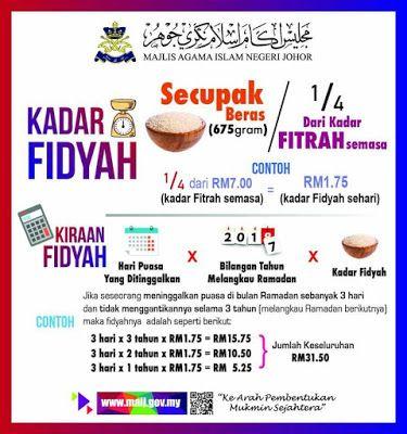 Pengiraan Fidyah Instagram Ramadhan Ramadan