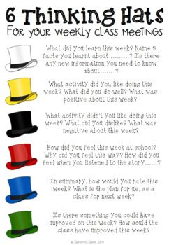 Are you looking for a new and creative way to run your weekly classroom meetings? This '6 Thinking Hats Anchor Chart', is designed for you to use as a tool to guide your weekly classroom meetings. These higher order thinking questions will promote lots of discussions, and will help students to develop a positive relationship with each other, and create a positive classroom culture! #classroommeetings #classroommeetingselementary #sixthinkinghatsanchorchart #sixthinkinghats #classroommanagement