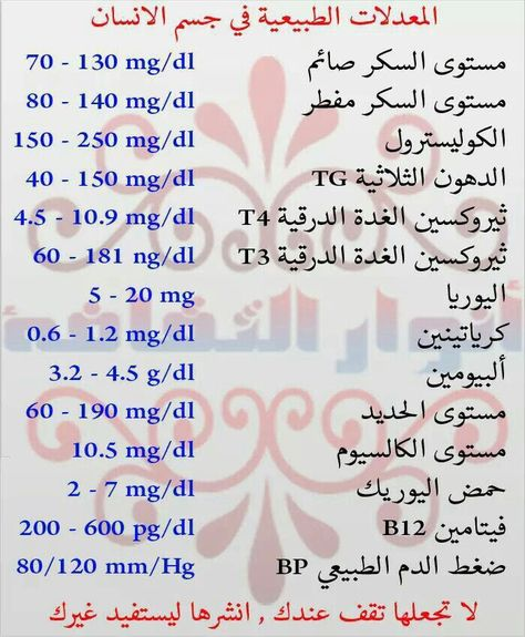 Pin By Dania Al Anie On Health Health Diet Health And Fitness Expo Health Fitness Nutrition