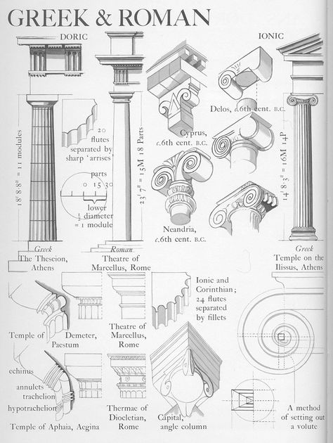 """""""architecture roman art history antiquity ancient greek classical orders"""" - Frame set with ancient Greek style columns. Architecture Classique, Architecture Antique, Art Et Architecture, Ancient Greek Architecture, Classic Architecture, Historical Architecture, Architecture Details, Sustainable Architecture, Greece Architecture"""