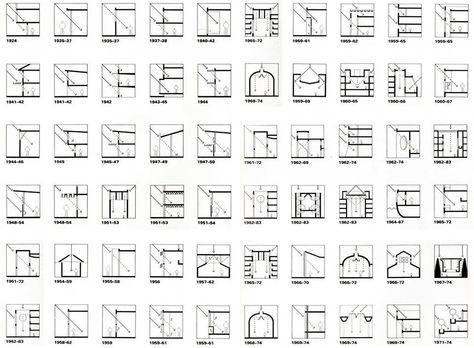 Louis Kahn From Licht Und Raum Light And Space Urs Buttiker