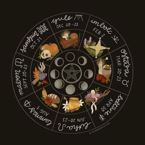 Mabon, Samhain, Beltane, Yule, Wiccan Sabbats, Paganism, Wiccan Art, Baby Witch, Eclectic Witch