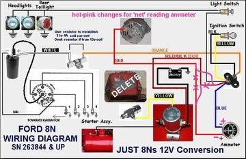 wiring diagram for 8n ford tractor Ford 8N, 9N & 2N