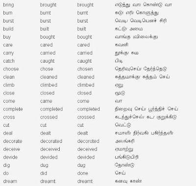 ஆங க லம Learn English Grammar Through Tamil