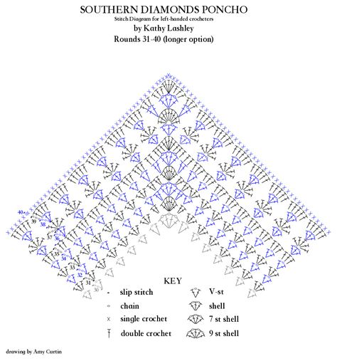 Southern Diamonds Stitch Diagram Extended Rows - ELK Studio - Handcrafted Crochet Designs