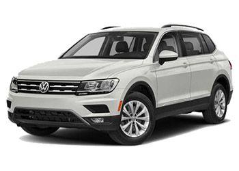 Volkswagen Tiguan 2020 Thong Số Gia Lăn Banh Khuyến Mai 08 2020 Trong 2020 Volkswagen Xe Hơi Xe Cộ