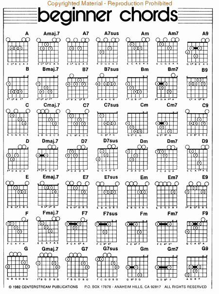 Gutar Chords Chart Piano Chords Chart For Beginners Printable Bass