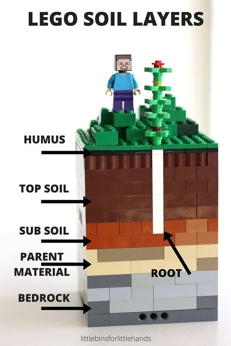 Explore Earth Science with LEGO! Build this soil layers activity and learn about the different layers of soil! Great, hands-on Earth science activity. Earth Science Activities, Earth Science Lessons, Earth And Space Science, Science Fair, Science For Kids, Stem Activities, Activities For Kids, Life Science, Science Notes