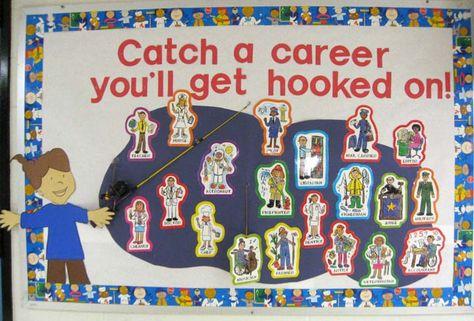 Career counseling bulletin board