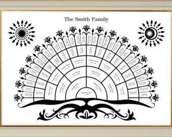 Stammbaum Diagramm Vorlage Mit Leerzeichen Digitale Datei Etsy Blank Family Tree Template Family Tree Chart Blank Family Tree