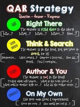 Reading Strategy Poster Bundle by Jordan Melvin Smith | Teachers Pay Teachers