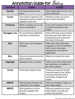 Annotating Made Easy Poetry Speech Language Activities Poetry Lessons High School Writing