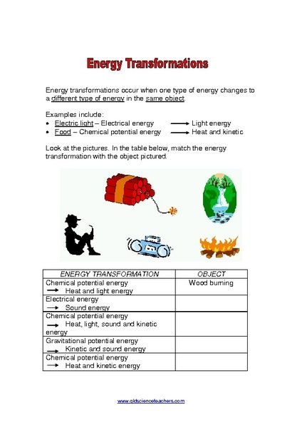 Energy Conversion Worksheets 6th Grade | Middle school ...