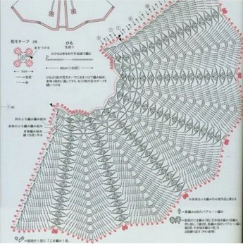 Picasa Web Albums. PICTURE ONLY. Crochet girl's cape. Pattern diagram. Good pattern for a poncho.
