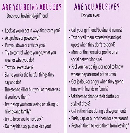 Know In To Relationship If An You Abusive How Are