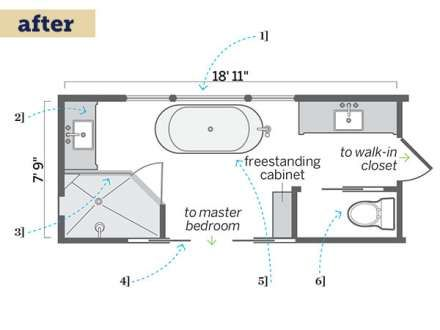 Image Result For Narrow Bathroom Floor Plans Bathroom Floor