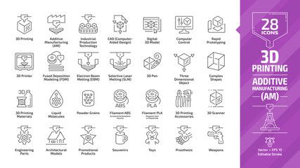 3d Printing Outline Icon Set With Additive Manufacturing Am