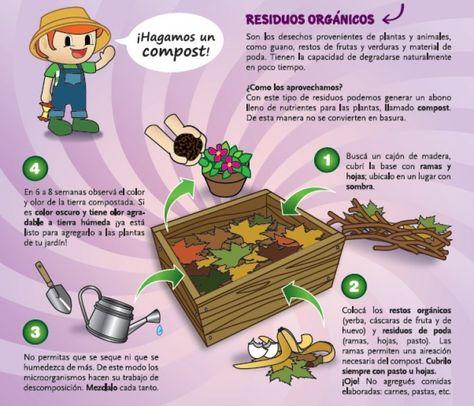 14 Ideas De Compost Lombrices Abono Organico Abono Organico Compost Lombriz