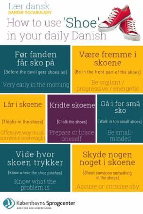Pin Af Yvonne G Pa Dansk Laering Undervisning Dansk