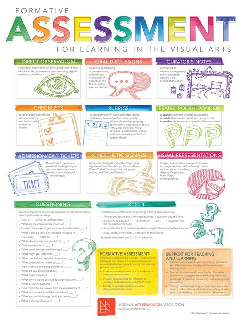 108 best Art Assessments images on Pinterest School, Art rubric - formative assessment strategies