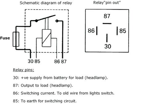 dorman 4 pin relay wiring diagram 2001 ford taurus ses stereo prong for offroad lights jeepforumcom 5 wire pictures
