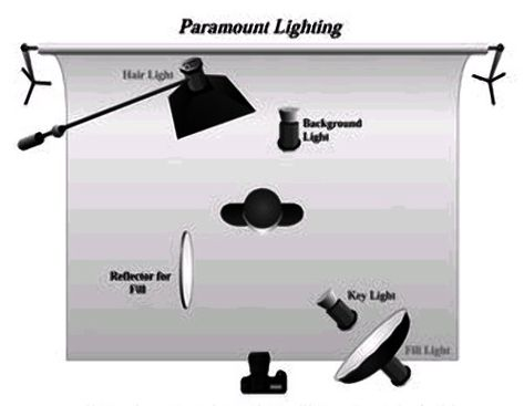 232 best fashion photography lighting diagrams images on Pinterest | Photography lighting Photo lighting and Lighting setups  sc 1 st  Pinterest & 232 best fashion photography lighting diagrams images on Pinterest ... azcodes.com
