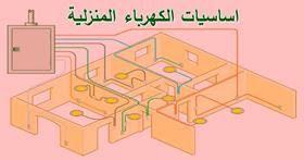 اساسيات الكهرباء المنزلية Basic Electricity Household