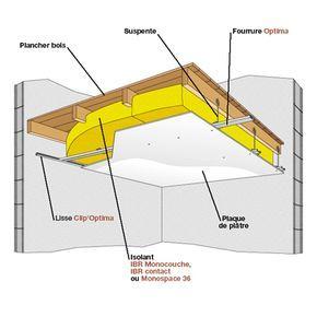 Comment Isoler Un Plancher En Bois Par Le Plafond Isolation Plancher Bois Plancher Bois Plancher En Bois