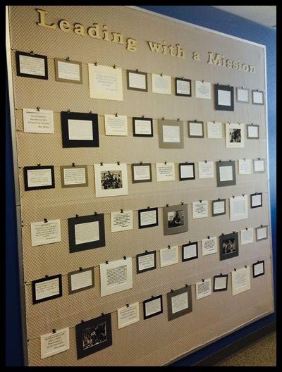 Unique Professional Bulletin Board Ideas Teachers Lounge