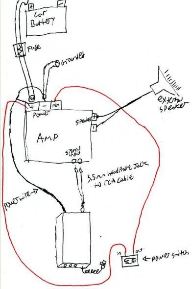 Cb Wiring Diagram | Car antenna, Diagram, Me on a mapPinterest