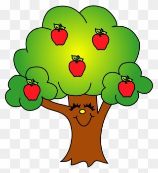 Trees Image Of Tree Clipart 8 Cool Apple Tree Clip Apples On A Tree Clipart Png Download Tree Images Tree Clipart Apple Clip Art