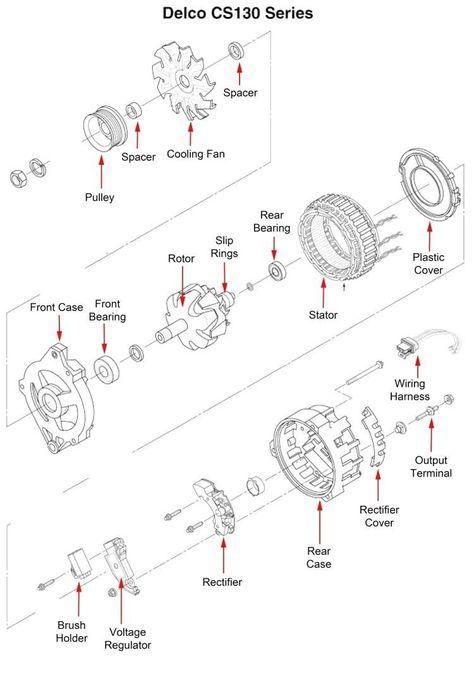 Mando Marine Alternator Wiring Diagram
