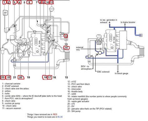 Air Hose Diagram Audi A4 Wiring Diagram Fix Fix Lechicchedimammavale It
