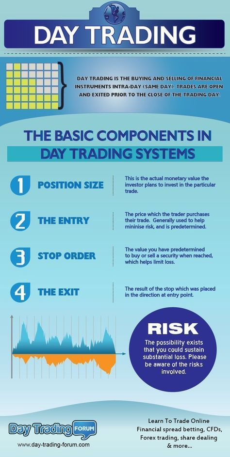 Forex Day Trading Signals Are Accessible To Help You In Making