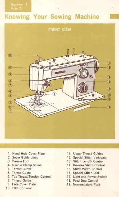 Kenmore 158 17560 Sewing Machine Instruction Manual Sewing Machine Instruction Manuals Sewing Machine Instructions Sewing Machine
