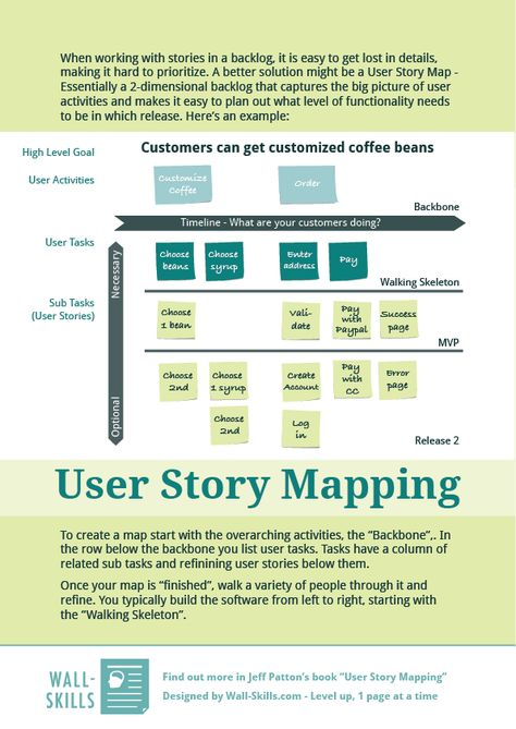Example Of A User Story  Work Ux    User Story Ux