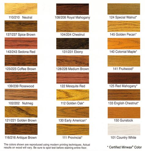 STAIN On Pinterest Wood Stain Colors And Minwax