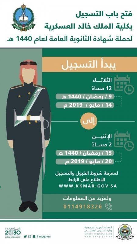 رابط وطريقة التسجيل في كلية الملك خالد العسكرية الحرس الوطني لحملة الثانوية العامة Ads