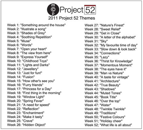 Project 52 Themes By Rebecca Spencer For Mcp Actions Photography Ideas Pinterest Challenge And Photo Projects