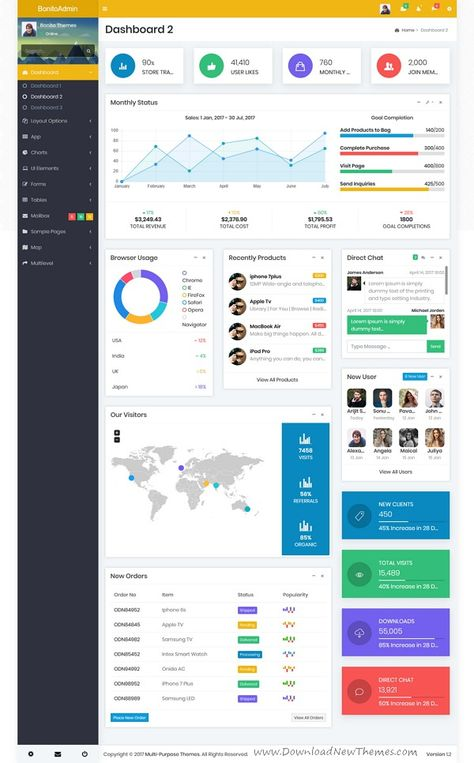 Bonito is clean and modern design responsive #HTML template for #admin dashboard, application backend, CMS, CRM and #project management system download now..