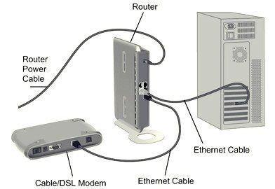 Pengertian, Fungsi, Cara Kerja dan Jenis-jenis Router | Jenis