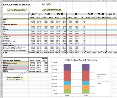 PaidAdvertisingBudgetJpg  Marketing Tools  Documents