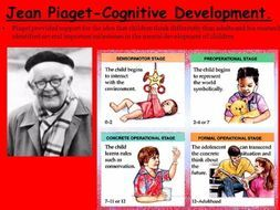Piaget S Theory Of Cognitive Developmental Jean Child Psychology Development Stage Essay