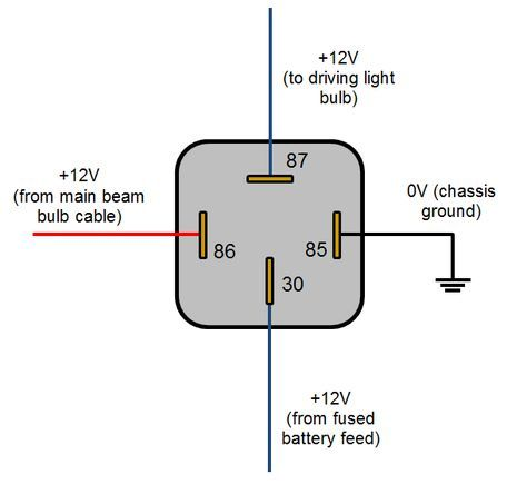 Automotive Relay Guide 12 Volt Planet With Images