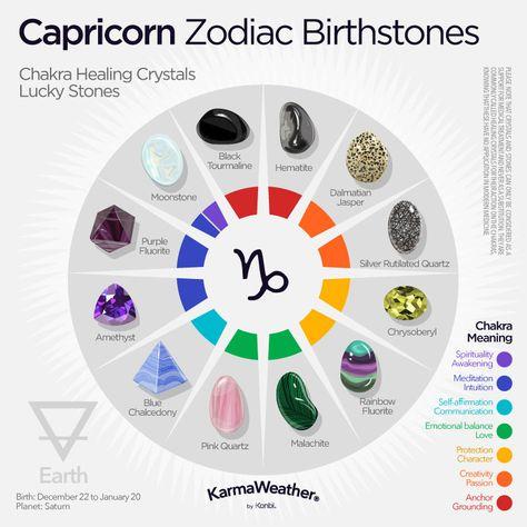 Capricorn zodiac sign - Dates, Personality, Compatibility