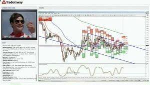 How to hedge in forex market