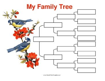 Great Free Printable Family Charts | Generation Family Tree With Birds Template |  Ancestory | Pinterest | Printable Family Tree, Family Trees And Flower  Designs
