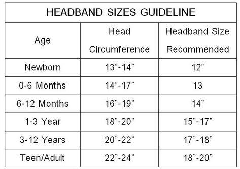 Headband sizes chart Lovely patterns!! Lace headbands, Crochet